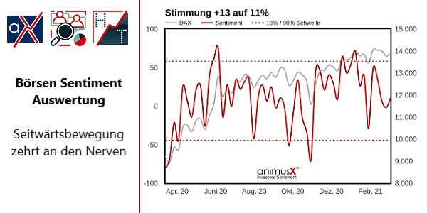 Börsen         Sentiment Auswertung Seitwärtsbewegung zehrt an den Nerven
